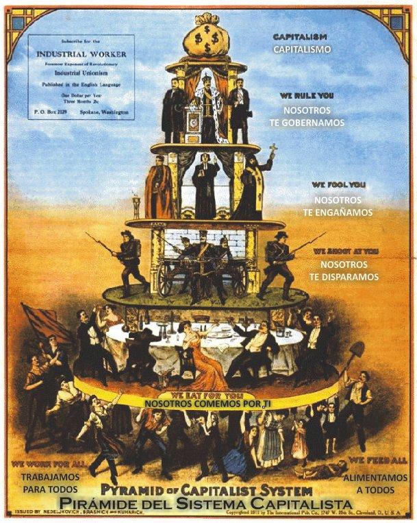 Fundamentos del modo de producción capitalista - publicado en 2017 por JRM (Juventudes Revolucionarias Mexicanas) Fundamentos-modo-produccion-capitalista